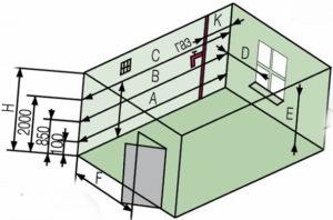 проектировка кухни